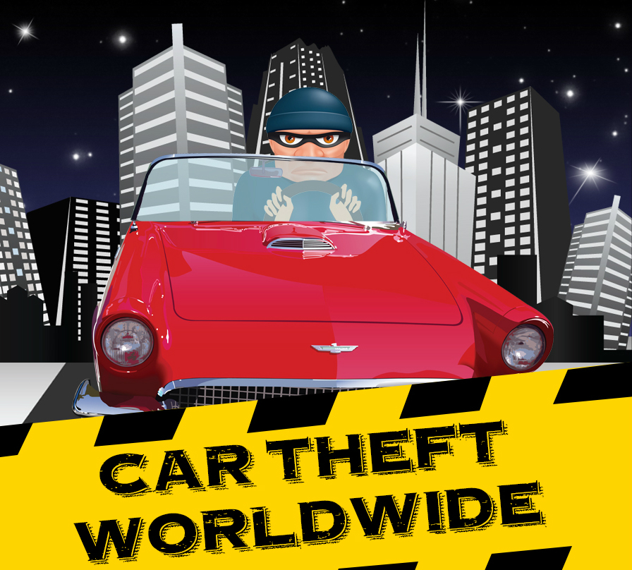 Car Theft Worldwide [Infographic]