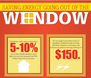 Window blinds to save energy